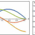 Crack growth modeling in micropolar elasticity