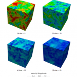 Hybrid remeshed smoothed particle hydrodynamics method