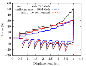 liver_force_displacement
